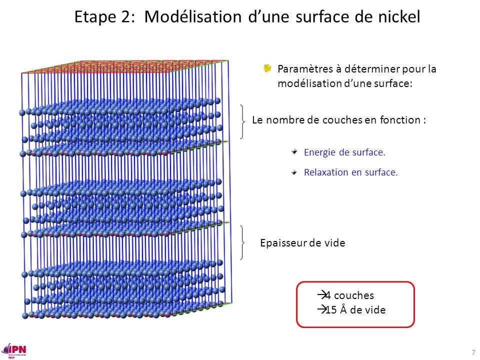 Le nombre de couches en fonction : Epaisseur de vide Paramètres à déterminer pour la modélisation dune surface: Energie de surface. Relaxation en surf