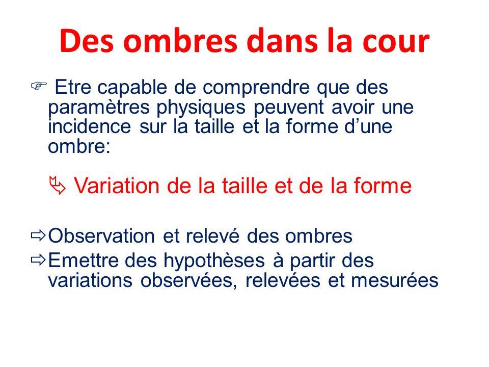 Des ombres dans la cour Etre capable de comprendre que des paramètres physiques peuvent avoir une incidence sur la taille et la forme dune ombre: Variation de la taille et de la forme Observation et relevé des ombres Emettre des hypothèses à partir des variations observées, relevées et mesurées