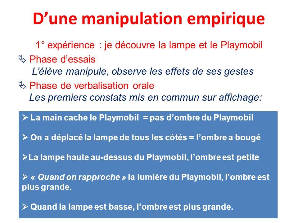 Dune manipulation empirique 1° expérience : je découvre la lampe et le Playmobil Phase dessais Lélève manipule, observe les effets de ses gestes Phase