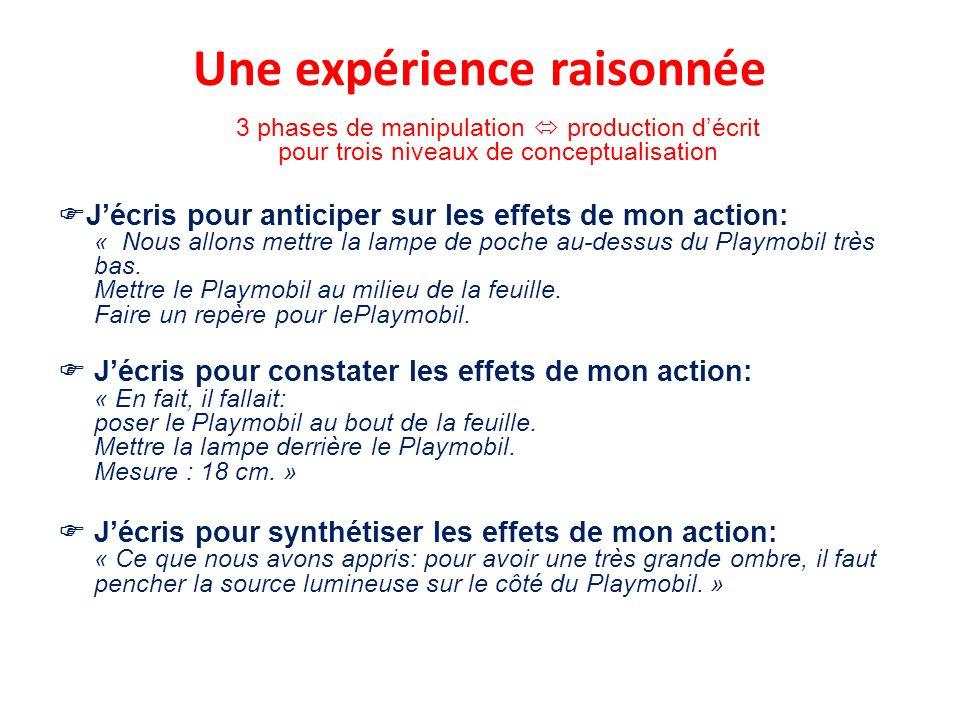 Une expérience raisonnée 3 phases de manipulation production décrit pour trois niveaux de conceptualisation Jécris pour anticiper sur les effets de mon action: « Nous allons mettre la lampe de poche au-dessus du Playmobil très bas.