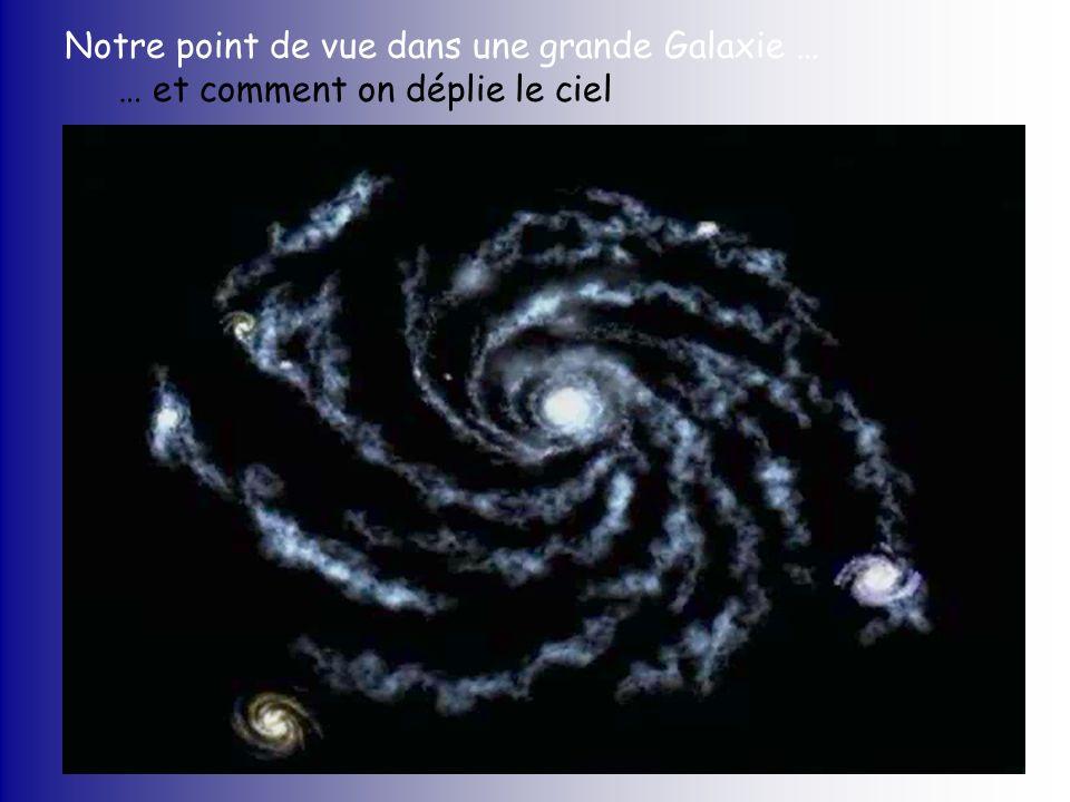 Notre point de vue dans une grande Galaxie … … et comment on déplie le ciel