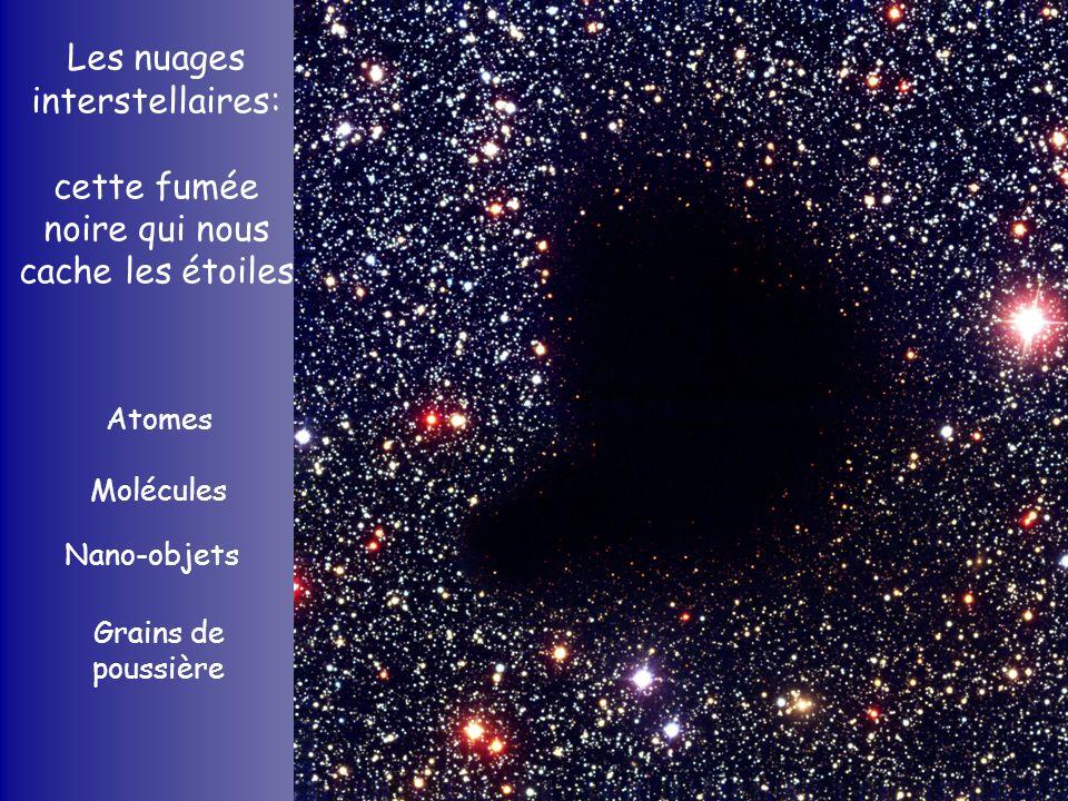 Les nuages interstellaires: cette fumée noire qui nous cache les étoiles Atomes Molécules Grains de poussière Nano-objets