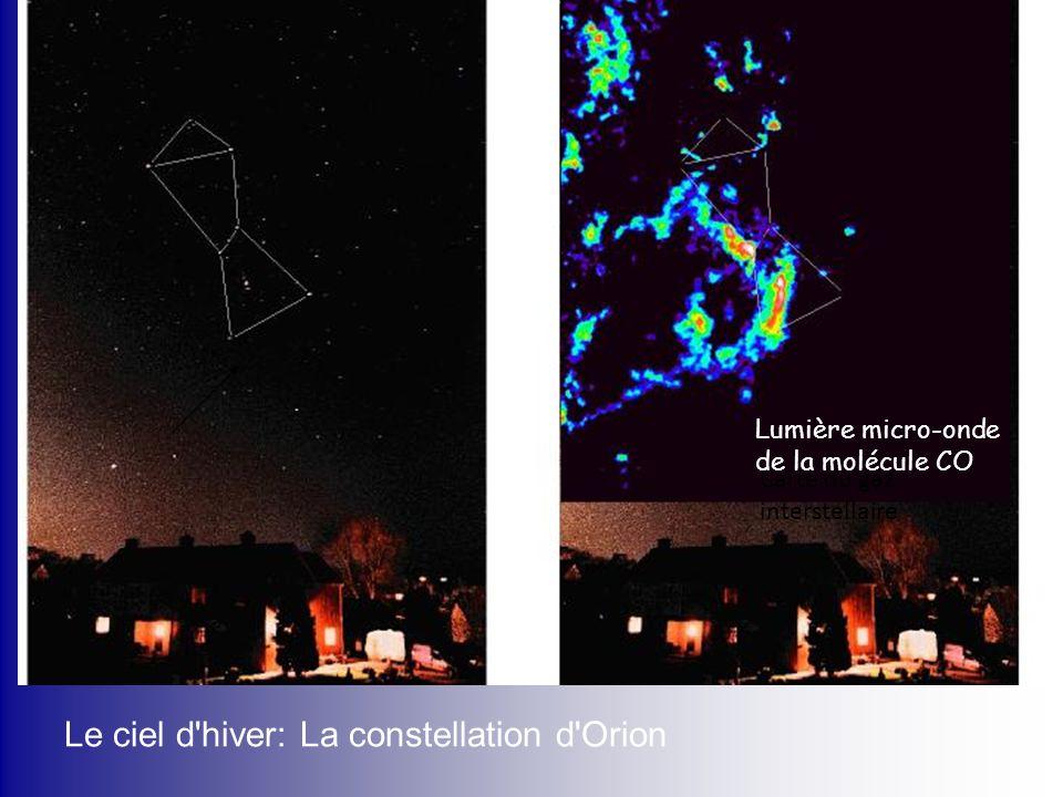 Carte du gaz interstellaire Le ciel d'hiver: La constellation d'Orion Lumière micro-onde de la molécule CO