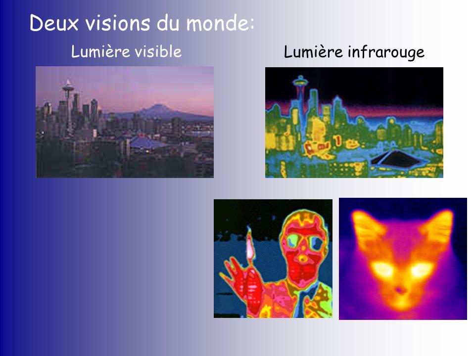 Lumière visible Lumière infrarouge Deux visions du monde: