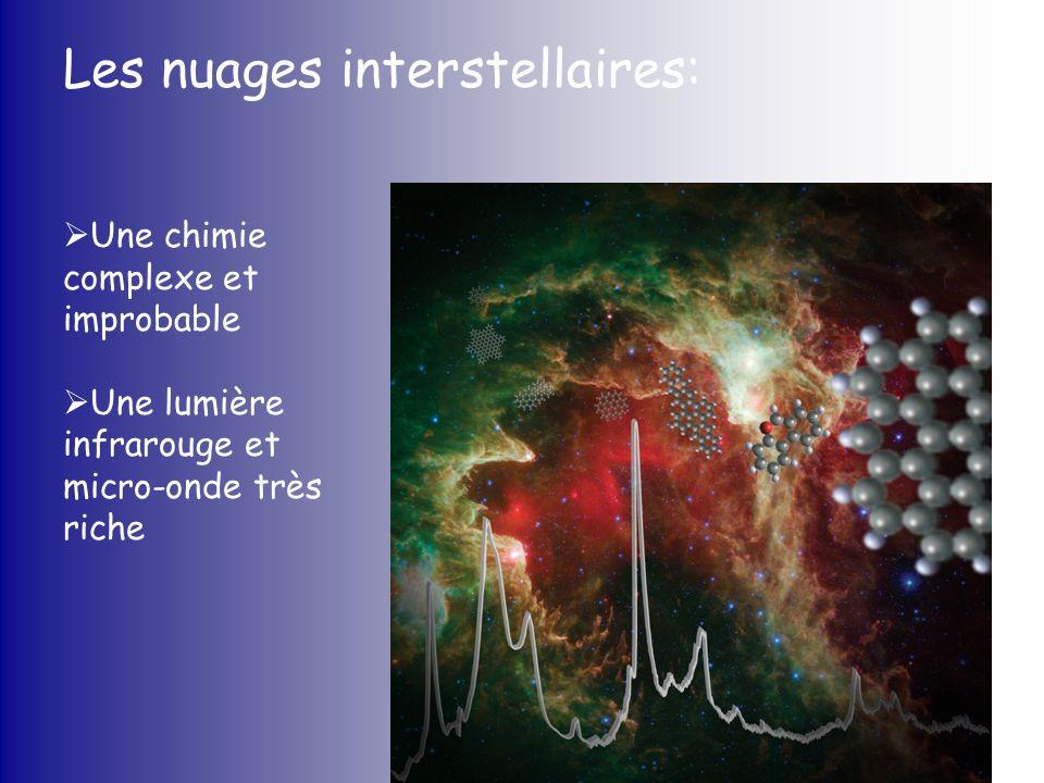 Les nuages interstellaires: Une chimie complexe et improbable Une lumière infrarouge et micro-onde très riche