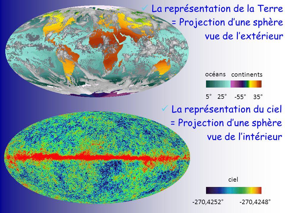 -270,4252°-270,4248° océans continents 5°25° -55°35° ciel La représentation du ciel = Projection dune sphère vue de lintérieur La représentation de la