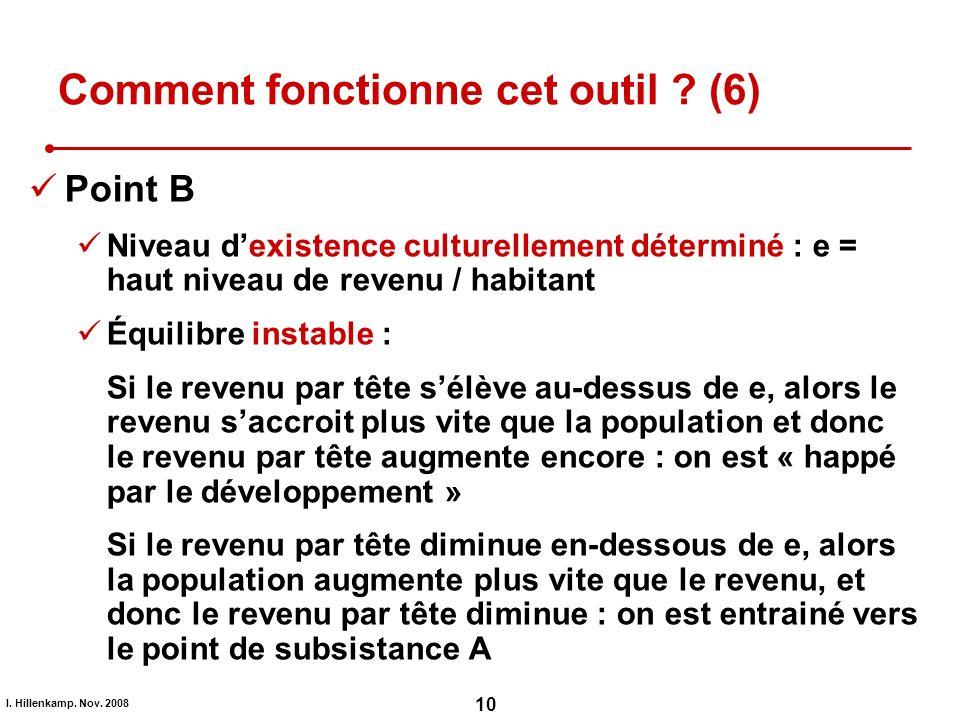 I. Hillenkamp. Nov. 2008 10 Comment fonctionne cet outil ? (6) Point B Niveau dexistence culturellement déterminé : e = haut niveau de revenu / habita