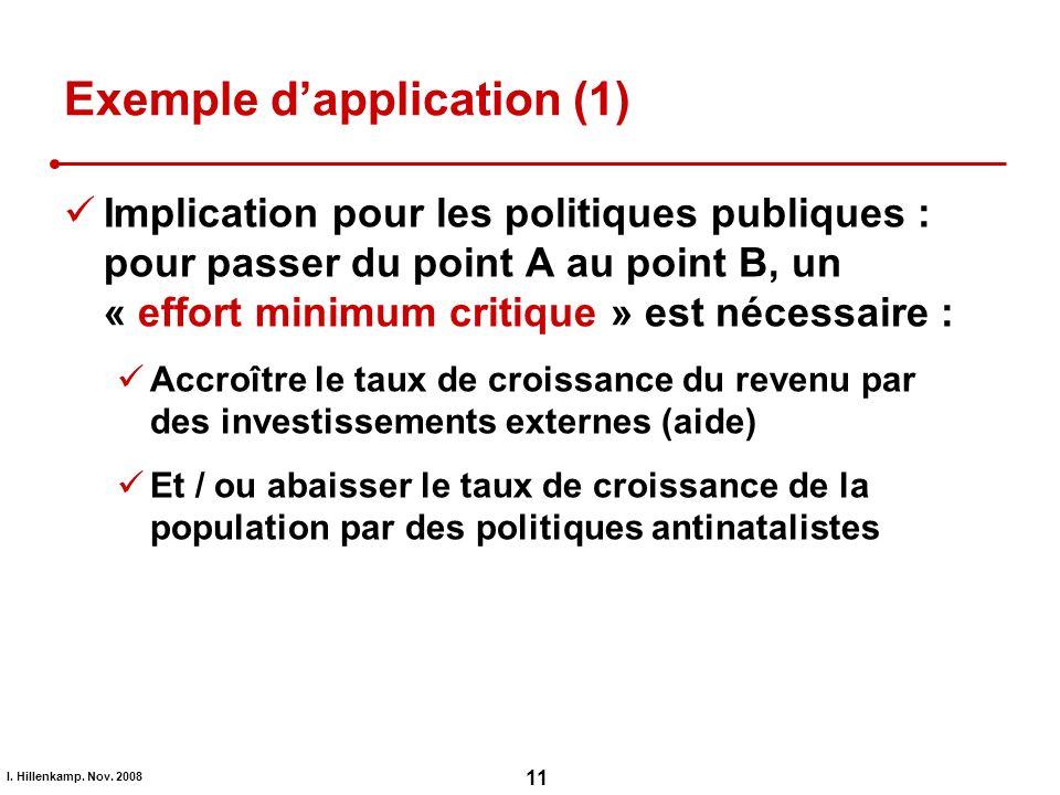 I. Hillenkamp. Nov. 2008 11 Exemple dapplication (1) Implication pour les politiques publiques : pour passer du point A au point B, un « effort minimu