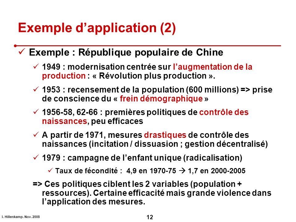 I. Hillenkamp. Nov. 2008 12 Exemple dapplication (2) Exemple : République populaire de Chine 1949 : modernisation centrée sur laugmentation de la prod
