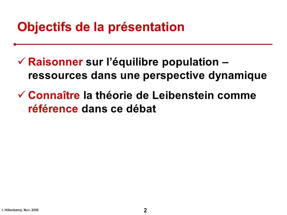 I. Hillenkamp. Nov. 2008 2 Objectifs de la présentation Raisonner sur léquilibre population – ressources dans une perspective dynamique Connaître la t