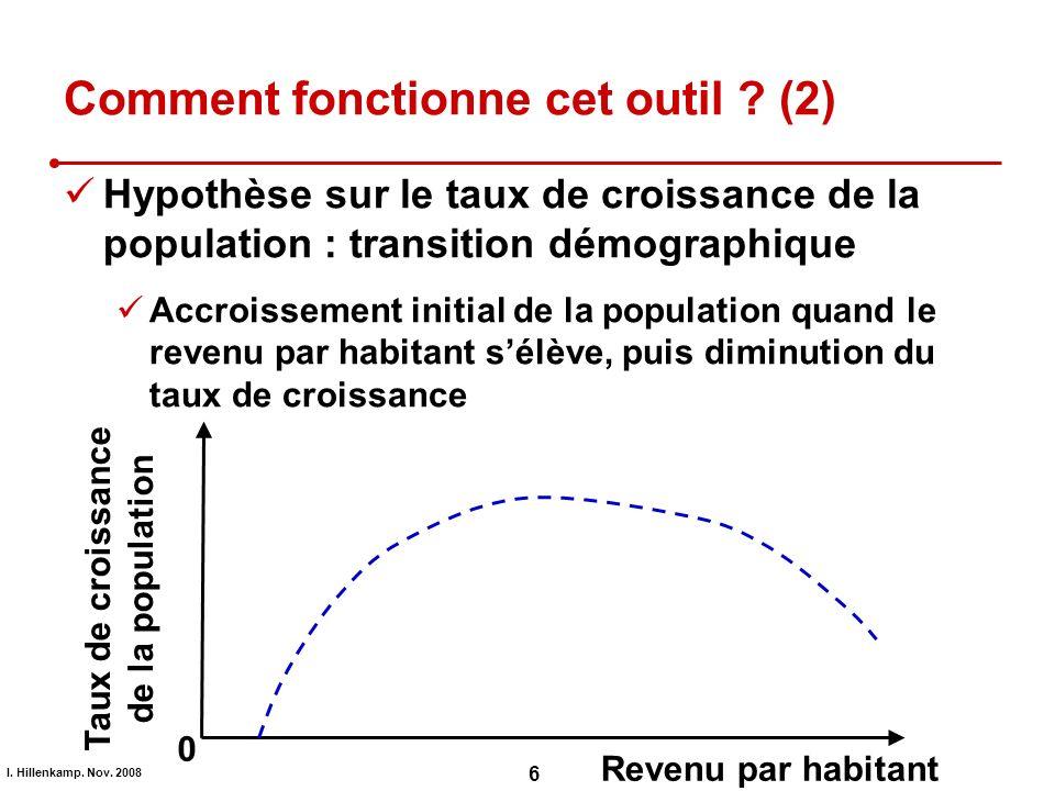 I. Hillenkamp. Nov. 2008 6 Comment fonctionne cet outil ? (2) Hypothèse sur le taux de croissance de la population : transition démographique Accroiss