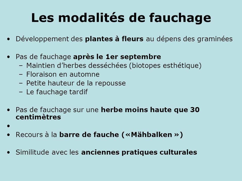 Les modalités de fauchage Développement des plantes à fleurs au dépens des graminées Pas de fauchage après le 1er septembre –Maintien dherbes desséché