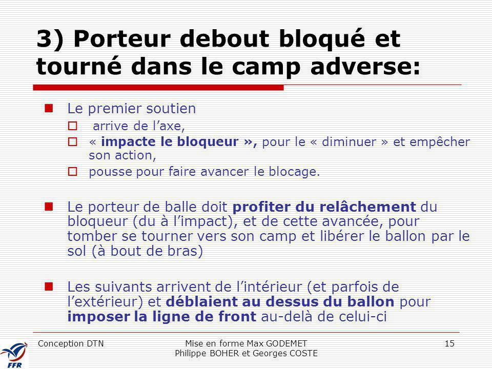 Conception DTNMise en forme Max GODEMET Philippe BOHER et Georges COSTE 15 3) Porteur debout bloqué et tourné dans le camp adverse: Le premier soutien