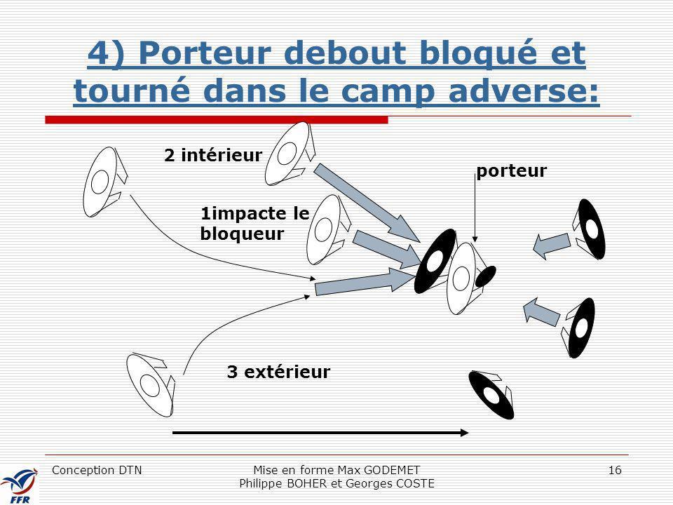 Conception DTNMise en forme Max GODEMET Philippe BOHER et Georges COSTE 16 4) Porteur debout bloqué et tourné dans le camp adverse: porteur 1impacte l