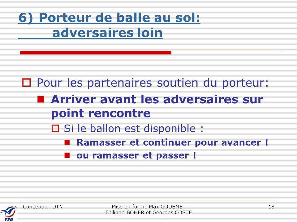 Conception DTNMise en forme Max GODEMET Philippe BOHER et Georges COSTE 18 6) Porteur de balle au sol: adversaires loin Pour les partenaires soutien d
