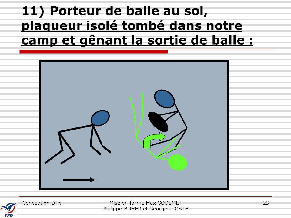 Conception DTNMise en forme Max GODEMET Philippe BOHER et Georges COSTE 23 11) Porteur de balle au sol, plaqueur isolé tombé dans notre camp et gênant