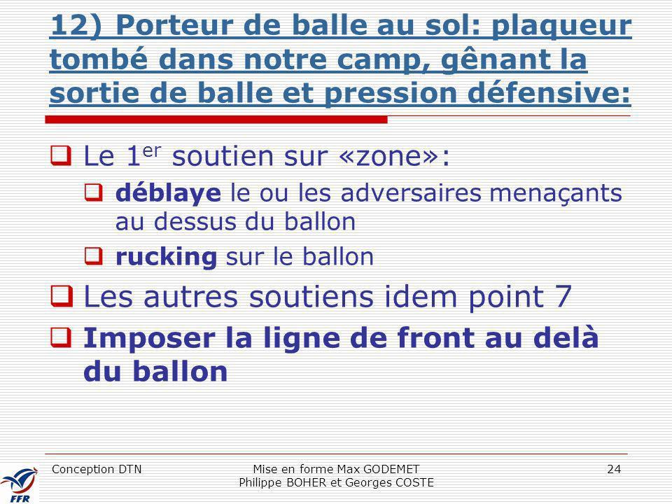 Conception DTNMise en forme Max GODEMET Philippe BOHER et Georges COSTE 24 12) Porteur de balle au sol: plaqueur tombé dans notre camp, gênant la sort