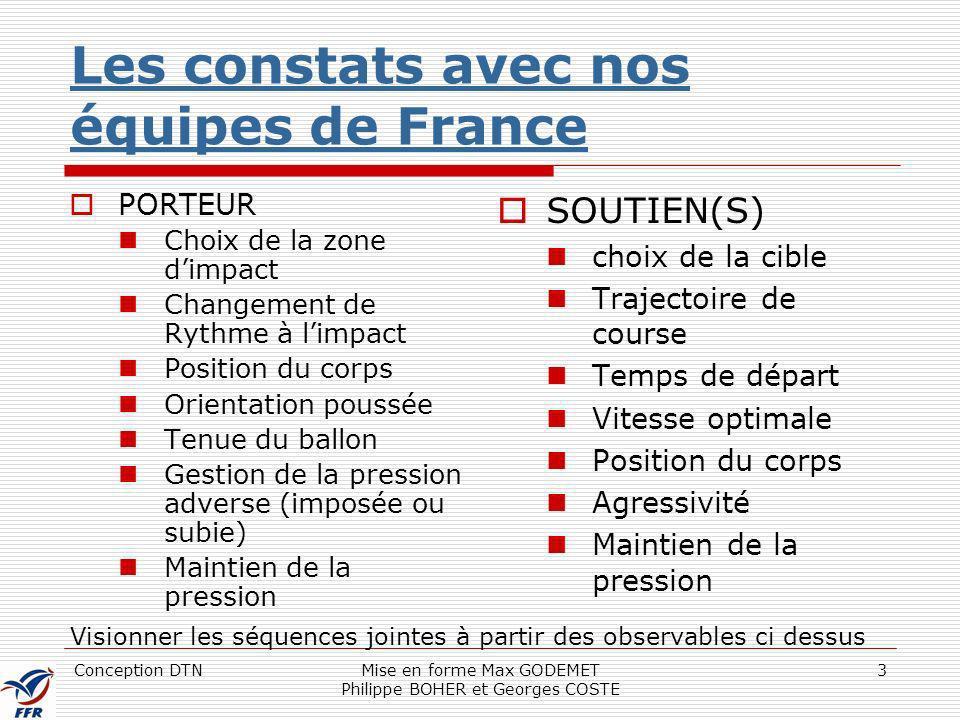 Conception DTNMise en forme Max GODEMET Philippe BOHER et Georges COSTE 3 Les constats avec nos équipes de France PORTEUR Choix de la zone dimpact Cha