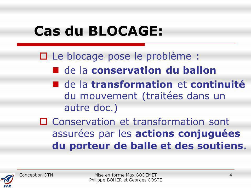 Conception DTNMise en forme Max GODEMET Philippe BOHER et Georges COSTE 4 Cas du BLOCAGE: Le blocage pose le problème : de la conservation du ballon d