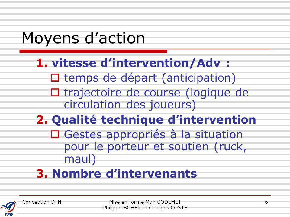 Conception DTNMise en forme Max GODEMET Philippe BOHER et Georges COSTE 6 Moyens daction 1.vitesse dintervention/Adv : temps de départ (anticipation)