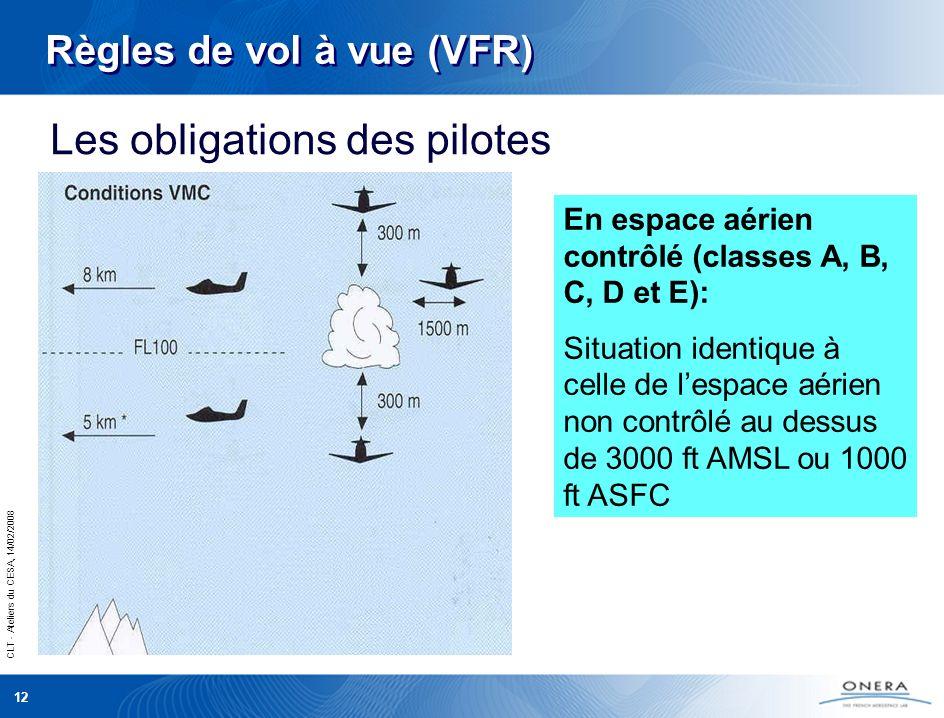CLT - Ateliers du CESA, 14/02/2008 12 En espace aérien contrôlé (classes A, B, C, D et E): Situation identique à celle de lespace aérien non contrôlé au dessus de 3000 ft AMSL ou 1000 ft ASFC Règles de vol à vue (VFR) Les obligations des pilotes