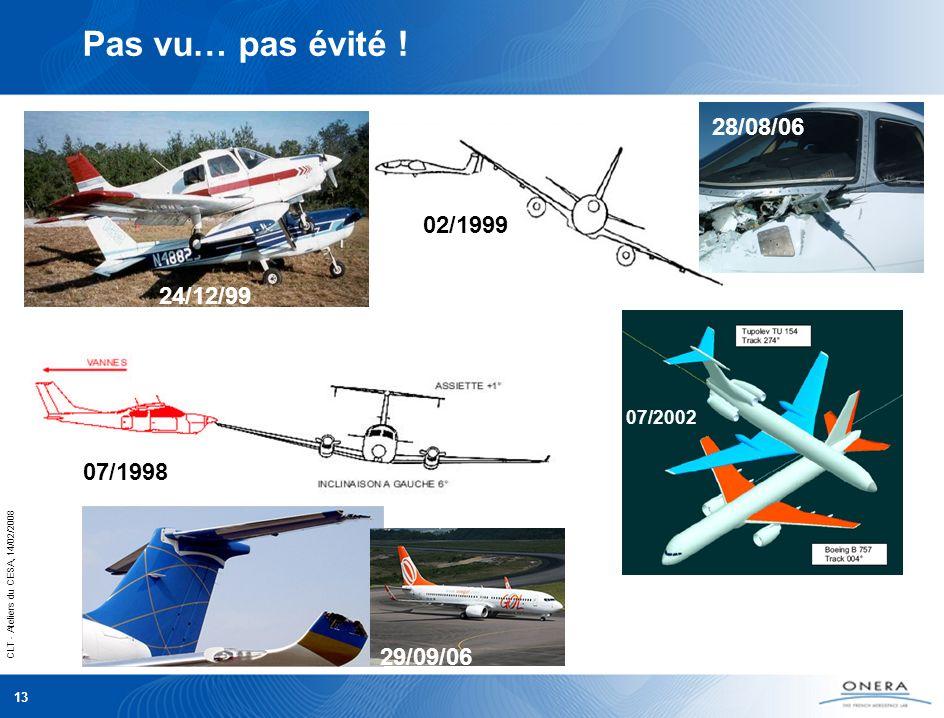 CLT - Ateliers du CESA, 14/02/2008 13 07/1998 02/1999 24/12/99 28/08/06 Pas vu… pas évité .