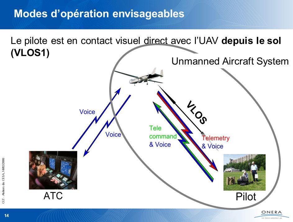 CLT - Ateliers du CESA, 14/02/2008 14 Le pilote est en contact visuel direct avec lUAV depuis le sol (VLOS1) Modes dopération envisageables Unmanned Aircraft System