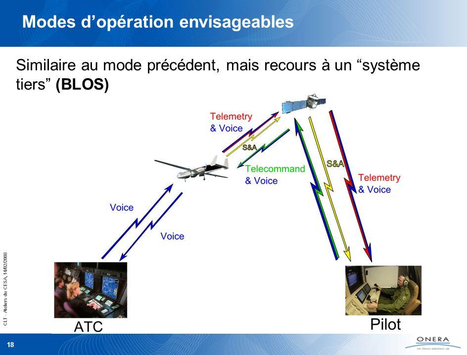 CLT - Ateliers du CESA, 14/02/2008 18 Similaire au mode précédent, mais recours à un système tiers (BLOS) Modes dopération envisageables
