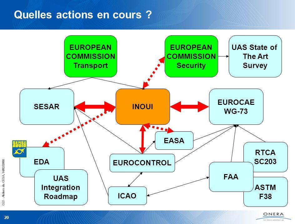 CLT - Ateliers du CESA, 14/02/2008 20 UAS State of The Art Survey EUROPEAN COMMISSION Transport SESAR EUROCAE WG-73 ASTM F38 RTCA SC203 FAA EUROCONTROL EASA EUROPEAN COMMISSION Security INOUI ICAO Quelles actions en cours .