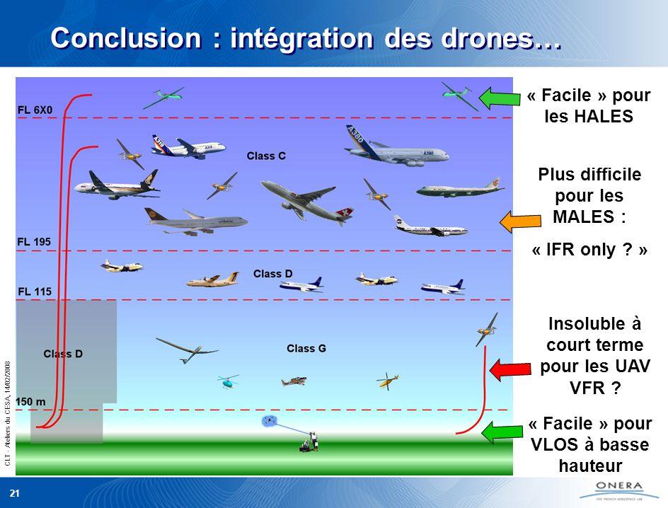 CLT - Ateliers du CESA, 14/02/2008 21 Insoluble à court terme pour les UAV VFR .