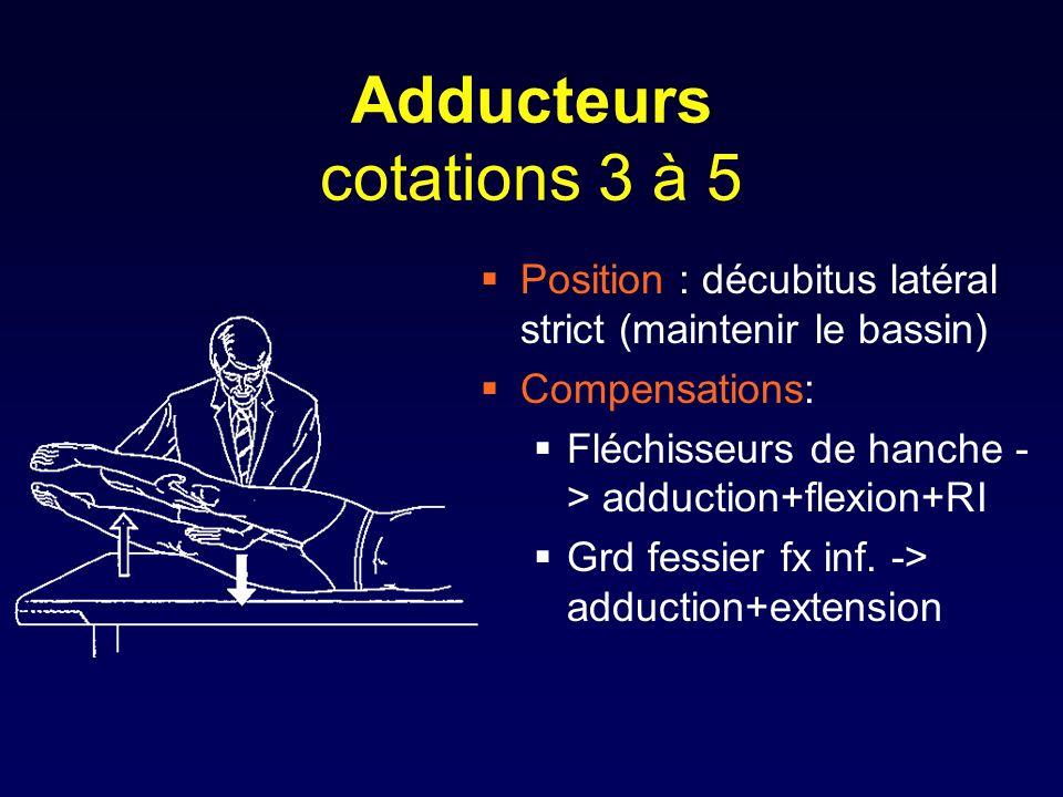 Adducteurs cotations 3 à 5 Position : décubitus latéral strict (maintenir le bassin) Compensations: Fléchisseurs de hanche - > adduction+flexion+RI Gr