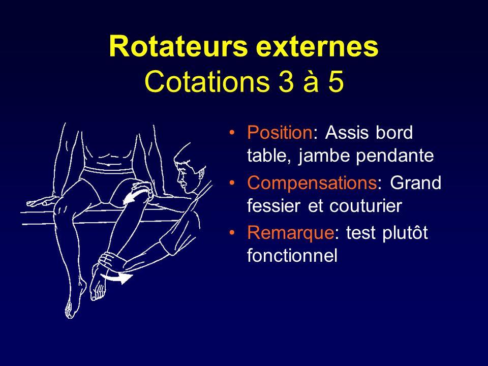 Rotateurs externes Cotations 3 à 5 Position: Assis bord table, jambe pendante Compensations: Grand fessier et couturier Remarque: test plutôt fonction