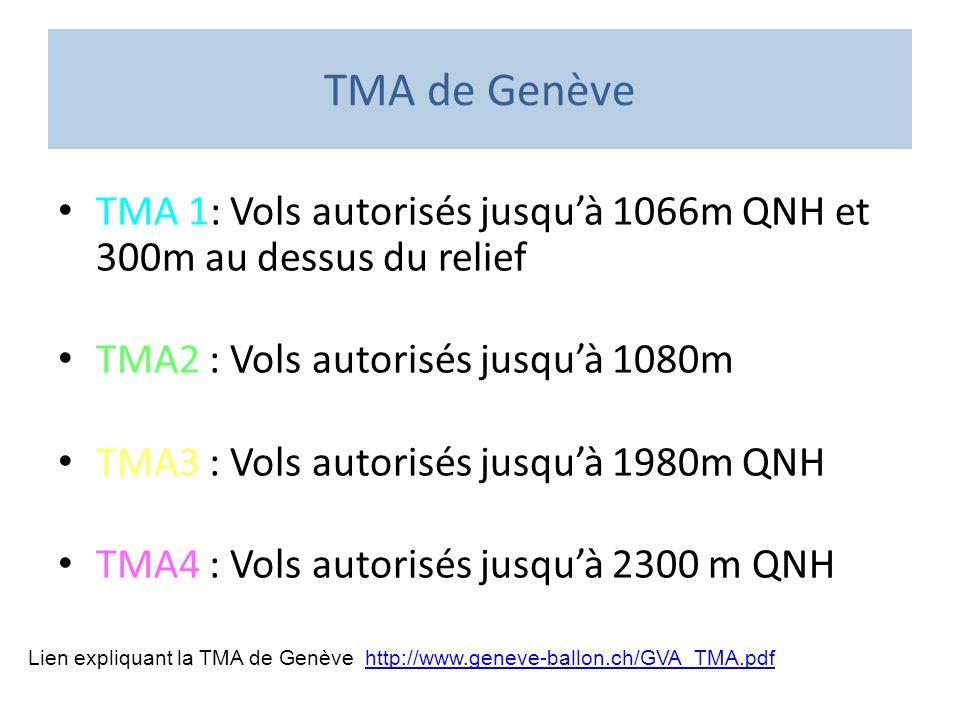 TMA de Genève TMA 1: Vols autorisés jusquà 1066m QNH et 300m au dessus du relief TMA2 : Vols autorisés jusquà 1080m TMA3 : Vols autorisés jusquà 1980m