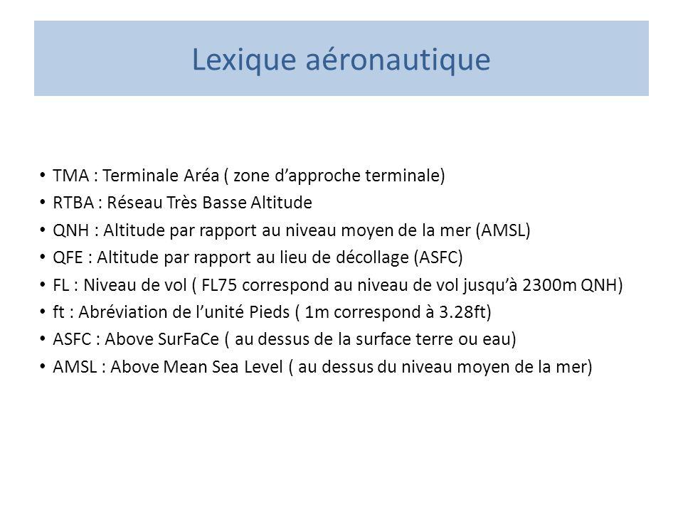 Lexique aéronautique TMA : Terminale Aréa ( zone dapproche terminale) RTBA : Réseau Très Basse Altitude QNH : Altitude par rapport au niveau moyen de