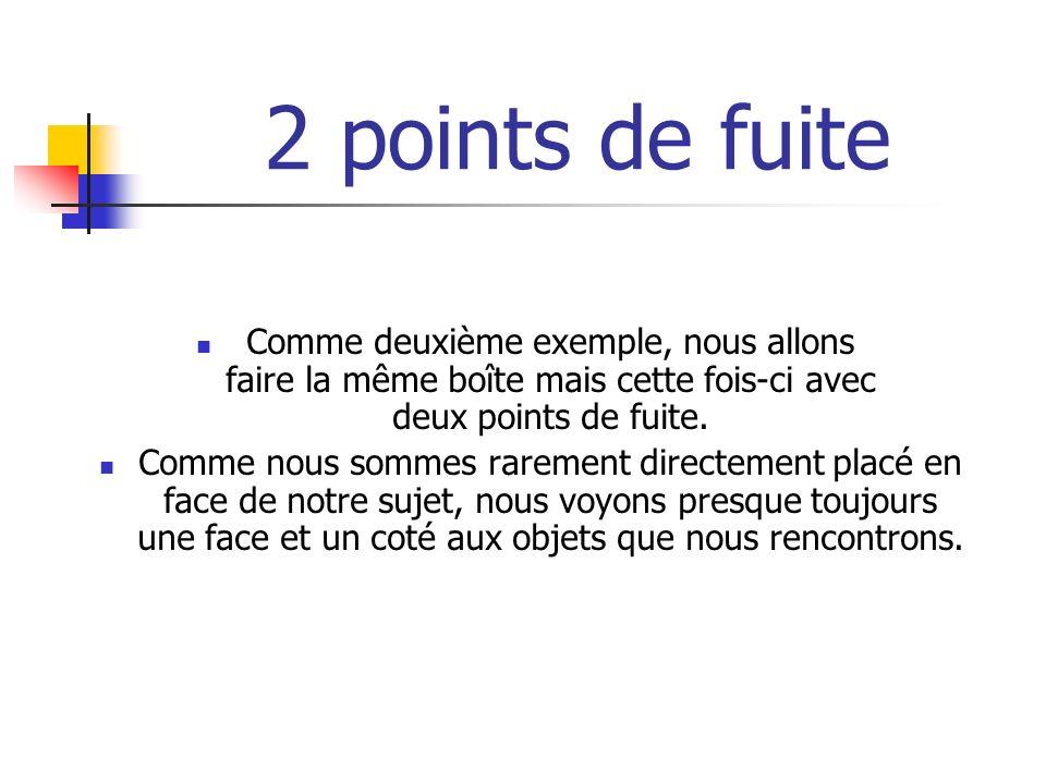 2 points de fuite Comme deuxième exemple, nous allons faire la même boîte mais cette fois-ci avec deux points de fuite. Comme nous sommes rarement dir