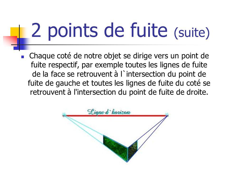2 points de fuite (suite) Chaque coté de notre objet se dirige vers un point de fuite respectif, par exemple toutes les lignes de fuite de la face se retrouvent à l`intersection du point de fuite de gauche et toutes les lignes de fuite du coté se retrouvent à l intersection du point de fuite de droite.
