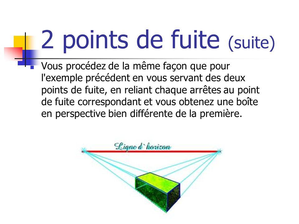 2 points de fuite (suite) Vous procédez de la même façon que pour l exemple précédent en vous servant des deux points de fuite, en reliant chaque arrêtes au point de fuite correspondant et vous obtenez une boîte en perspective bien différente de la première.