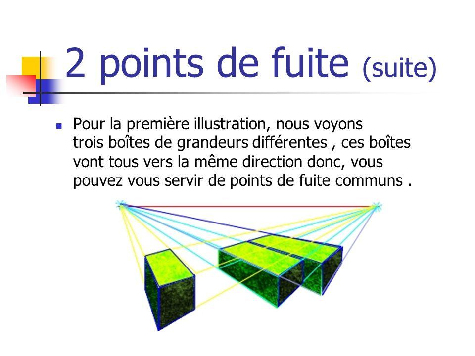 Pour la première illustration, nous voyons trois boîtes de grandeurs différentes, ces boîtes vont tous vers la même direction donc, vous pouvez vous servir de points de fuite communs.