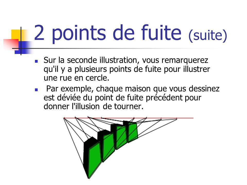 2 points de fuite (suite) Sur la seconde illustration, vous remarquerez qu'il y a plusieurs points de fuite pour illustrer une rue en cercle. Par exem