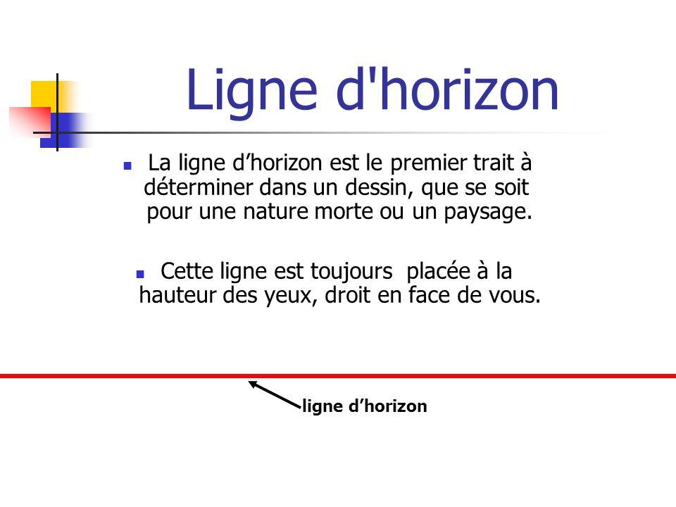 Ligne d'horizon La ligne dhorizon est le premier trait à déterminer dans un dessin, que se soit pour une nature morte ou un paysage. Cette ligne est t