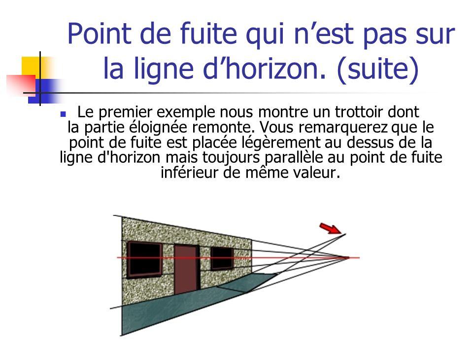 Point de fuite qui nest pas sur la ligne dhorizon. (suite) Le premier exemple nous montre un trottoir dont la partie éloignée remonte. Vous remarquere