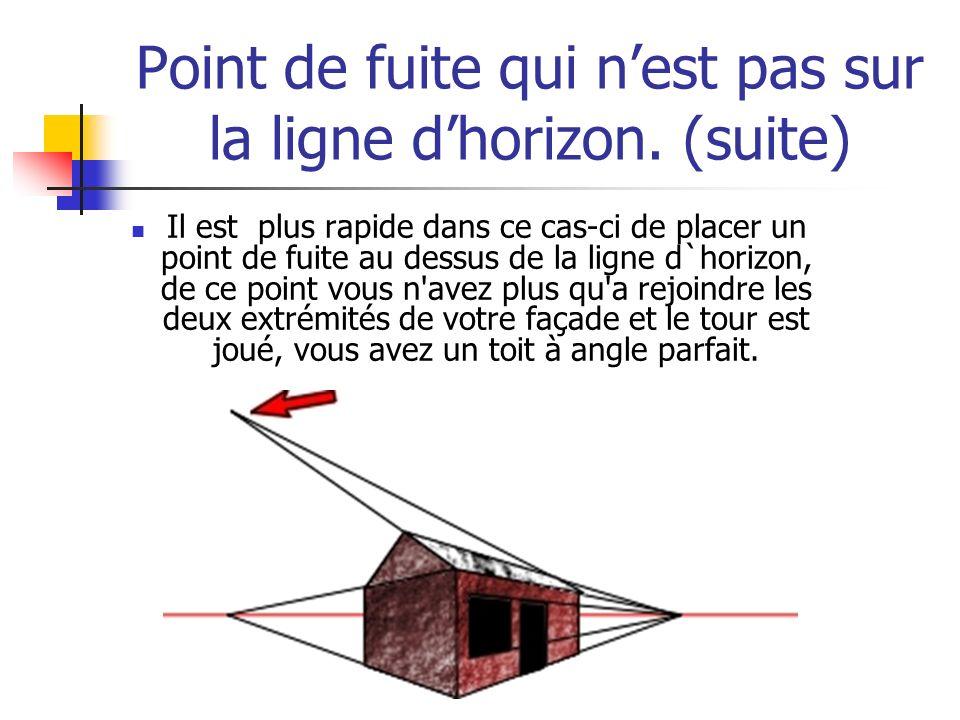 Point de fuite qui nest pas sur la ligne dhorizon. (suite) Il est plus rapide dans ce cas-ci de placer un point de fuite au dessus de la ligne d`horiz