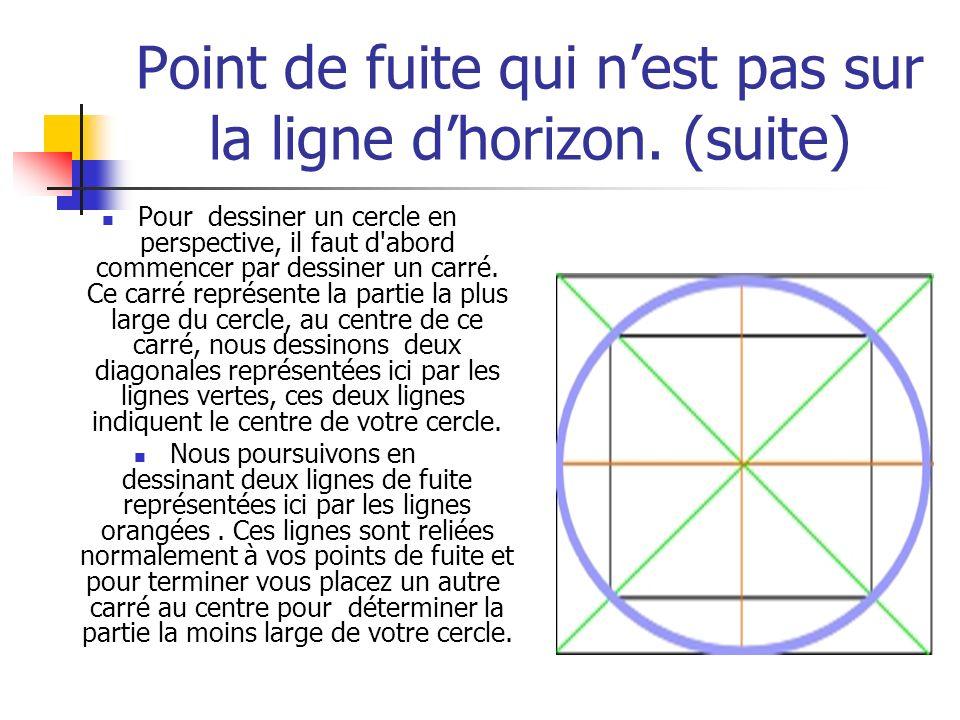 Point de fuite qui nest pas sur la ligne dhorizon. (suite) Pour dessiner un cercle en perspective, il faut d'abord commencer par dessiner un carré. Ce