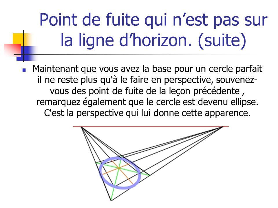 Point de fuite qui nest pas sur la ligne dhorizon. (suite) Maintenant que vous avez la base pour un cercle parfait il ne reste plus qu'à le faire en p