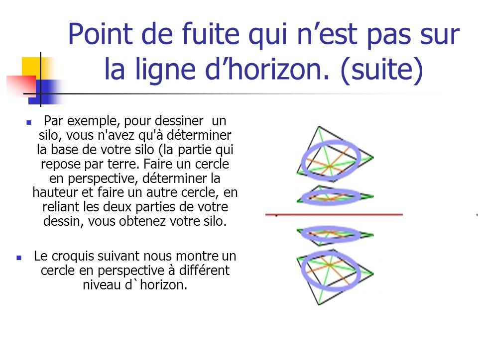 Point de fuite qui nest pas sur la ligne dhorizon. (suite) Par exemple, pour dessiner un silo, vous n'avez qu'à déterminer la base de votre silo (la p