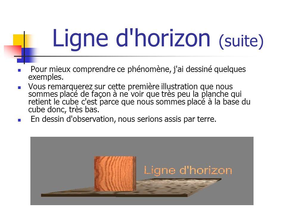 Ligne d'horizon (suite) Pour mieux comprendre ce phénomène, j'ai dessiné quelques exemples. Vous remarquerez sur cette première illustration que nous