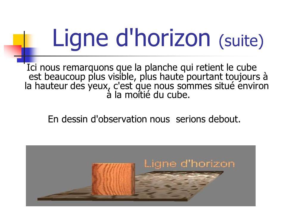 Ligne d horizon (suite) Ici nous remarquons que la planche qui retient le cube est beaucoup plus visible, plus haute pourtant toujours à la hauteur des yeux, c est que nous sommes situé environ à la moitié du cube.