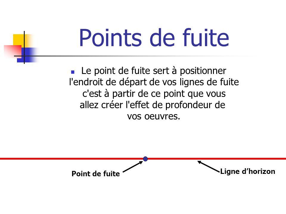 Points de fuite Le point de fuite sert à positionner l endroit de départ de vos lignes de fuite c est à partir de ce point que vous allez créer l effet de profondeur de vos oeuvres.