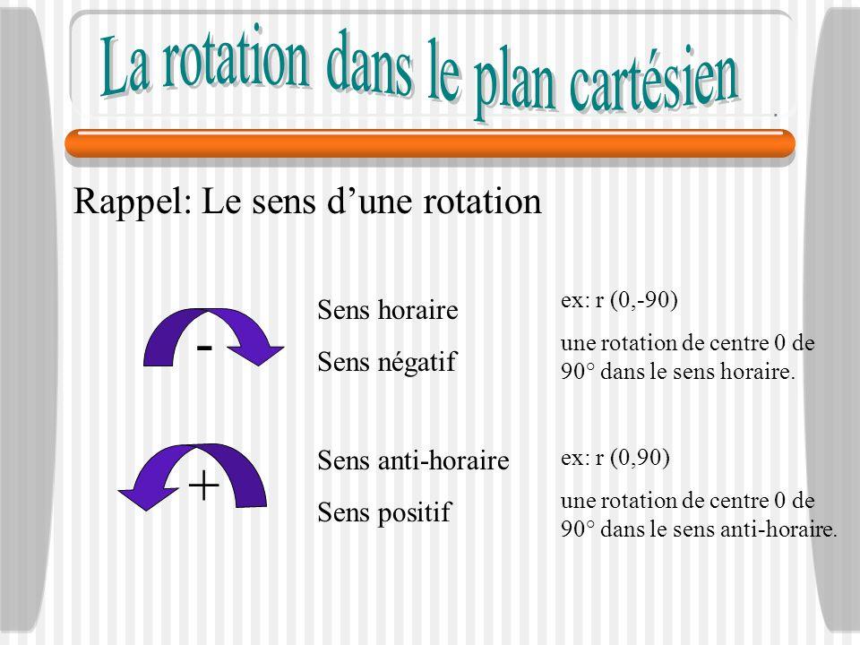 Rappel: Le sens dune rotation - Sens horaire Sens négatif ex: r (0,-90) une rotation de centre 0 de 90° dans le sens horaire. + Sens anti-horaire Sens