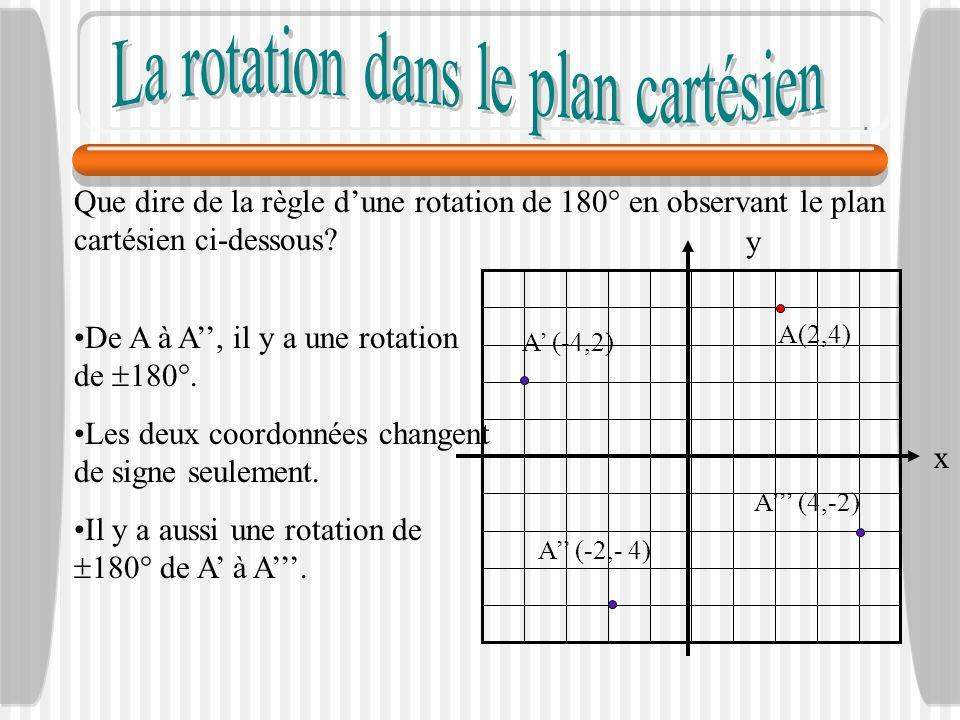 Que dire de la règle dune rotation de 180° en observant le plan cartésien ci-dessous? De A à A, il y a une rotation de 180°. Les deux coordonnées chan